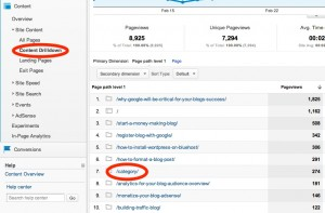Google Analytics - Content Overview