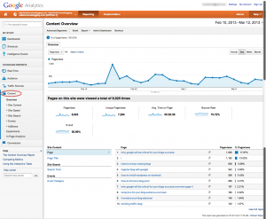 Google Analytics Content Overview