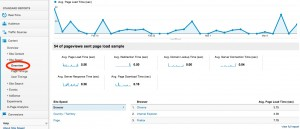 Google Analytics Site Speed Overview