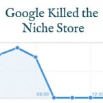Don't build a niche store, Google killed them