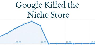Niche Store
